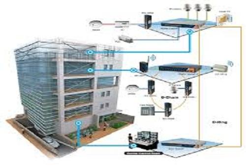Hệ thống Internet, điện thoại và truyền hình cáp
